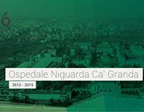 Ospedale Niguarda Ca' Grande