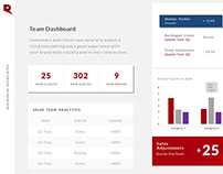 Data Report Dashboard Slide