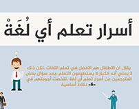 نصائح لتعلم أي لغة تريد من مترجمين مختصين