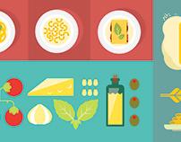 Pastafacts – Infographics