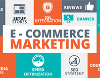 Important Steps Are Involved in E-commerce seo service