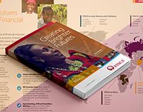 FINCA 2013 Annual Report
