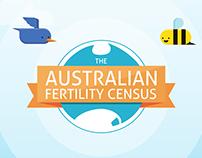 The Australian Fertility Census