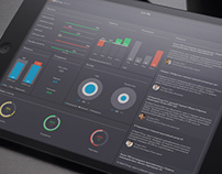 X5 Retail Group. Dashboard design