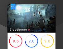 Bloodborne for PS4 :)