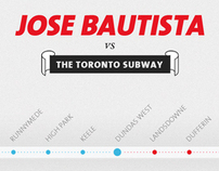 Bautista vs Toronto Subway