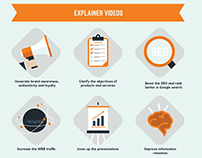 INFOGRAPHIC: Quick guide to explainer videos