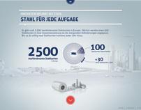 German Steel Community