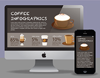 Infographics on Coffee...
