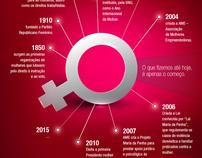 Homenagem TBA ao dia internacional da mulher 2012