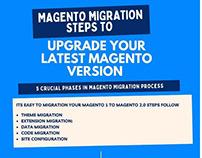 MAGENTO MIGRATION STEPS TO UPGRADE YOUR LATEST MAGENTO