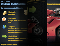 Campagna marketing, Motoincontro.it