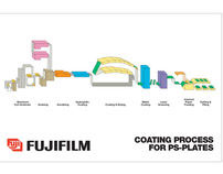 Fujifilm Process