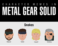 Character Memes in Metal Gear Solid