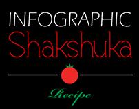Shakshuka Recipe///Infographic