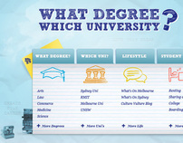 What Degree? Which Uni? website