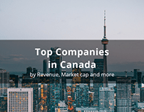 Top Companies in Canada