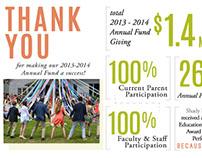 Shady Hill School Annual Fund Thank You Post Card