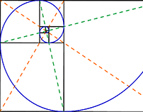 Phi! Fibonacci, Golden Spiral.