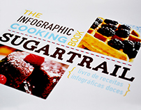 Sugartrail: Infographic Cook Book
