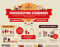 Deli Spices Infographic Poster