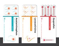 Sim-Pill | Medicine Packaging
