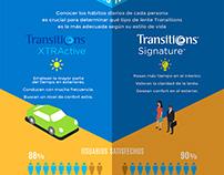 Infografía Transitions