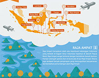 10top beautiful destination in indonesia infographic2