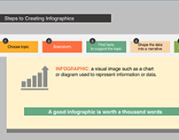 Conceptualizing Infographics