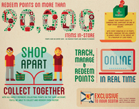 Canadian Tire Infographic