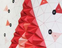 Pattern Matters: Tangible Paper Infographic