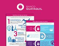 INFOGRAFÍAS. Revista Upgrade de Banco Guayaquil