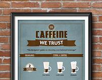 In Caffeine We Trust