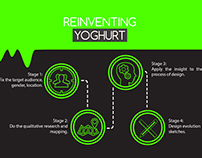 Reinventing Yoghurt  Design Research