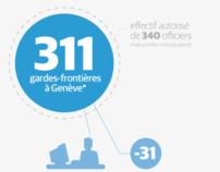 Data design frontières Genevoises