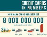 Credit Cards in Numbers: PayLane Infographic