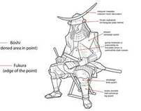 Technical Illustration–Samurai