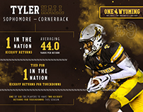 Wyoming Athletics Infographics