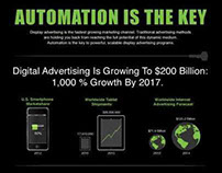 Infographic: Digital Advertising
