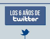 Infografía: Los 6 años de Twitter