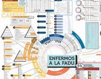 CIM - Contenedor de información múltiple  /Tipografía 2