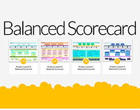 Maximizing collaboration using the balanced scorecard