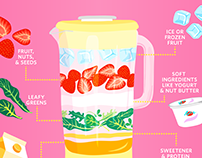 Ultimate Smoothie Layering Guide
