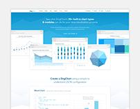 ZingChart Website Redesign
