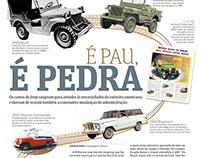É Pau, É Pedra - Jeep - Veículos
