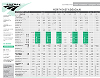 Amtrak Timetable ReDesign