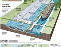 Panama Canal Expansion Infographic