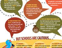 Students Like Social Media Infographics