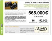 Khiels gestiona la fidelización de sus clientes