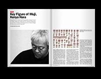 2010 | Time Magazine | Key Figure of Muji, Kenya Hara